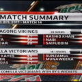 BPL Match Summary