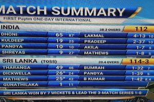 india srilanka 9