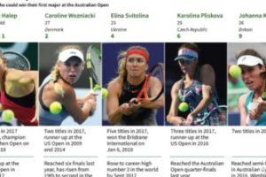 australian open women